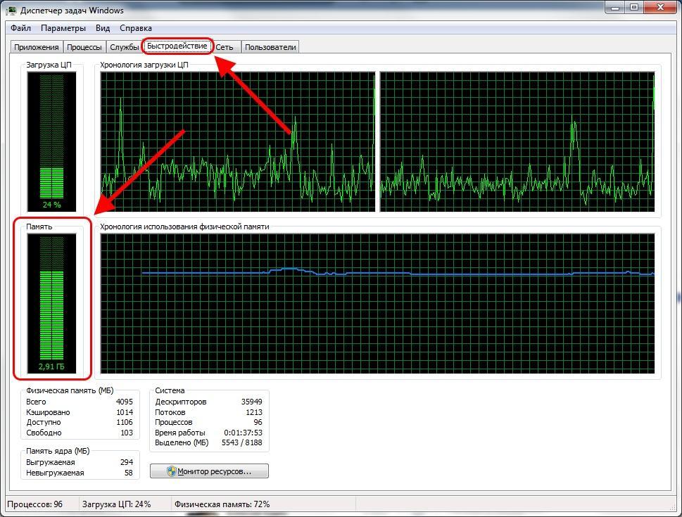 Как посмотреть загрузку памяти в диспетчере задач