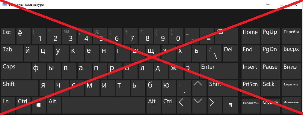 зачёркнутая клавиатура