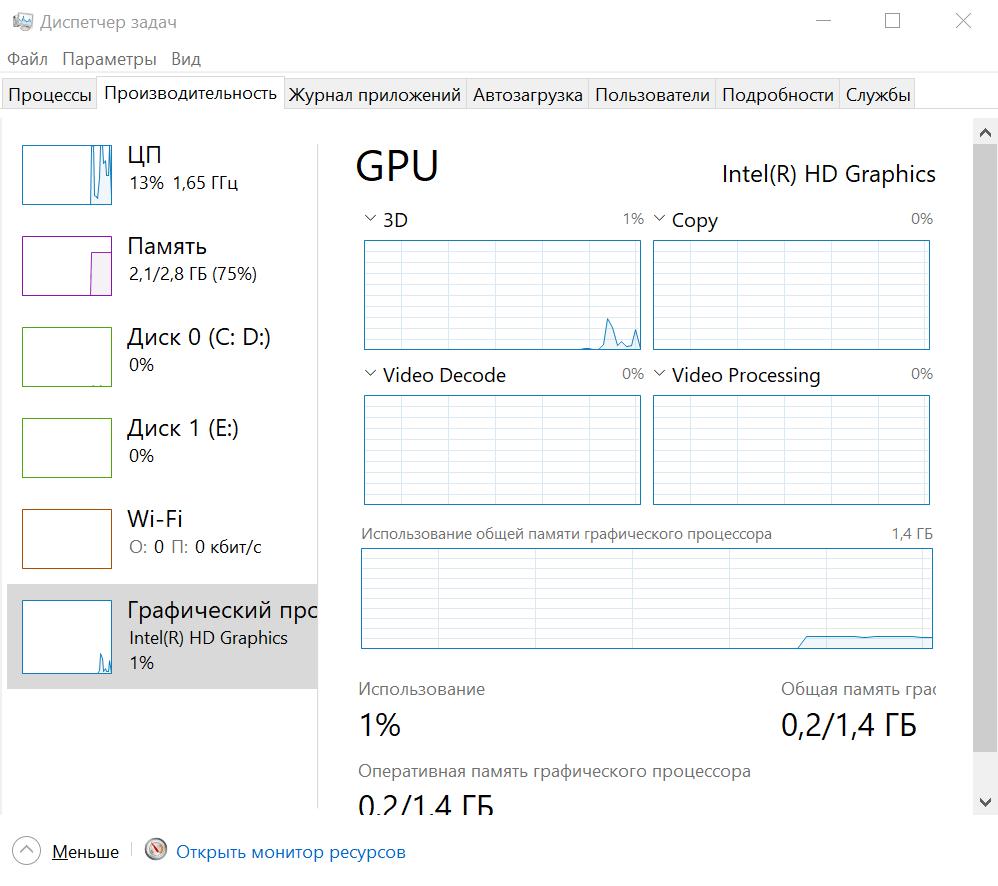 Графический процессор в Диспетчере задач