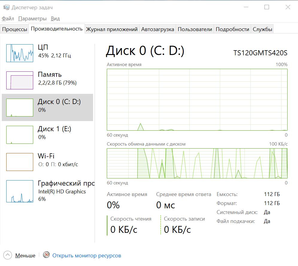 Производительность компьютера Windows 10