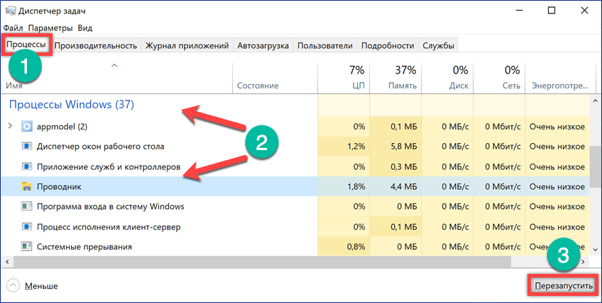 Процессы Windows