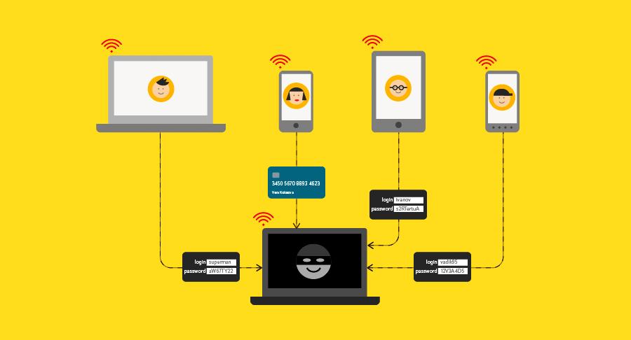 Protect в яндекс браузере