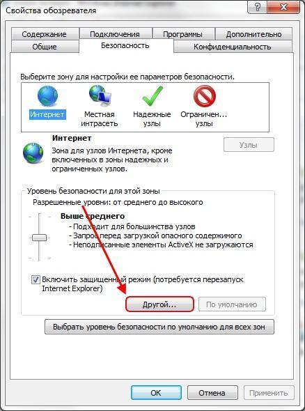 Как включить ActiveX в Internet Explorer