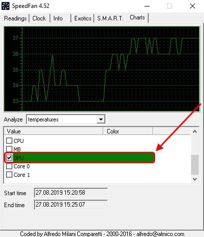 Как посмотреть температуру видеокарты в SpeedFan