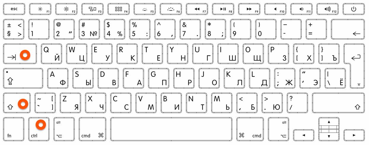 Клавиатура ноутбука с отмеченными клавишами **Ctrl** + **Shift** + **Tab**