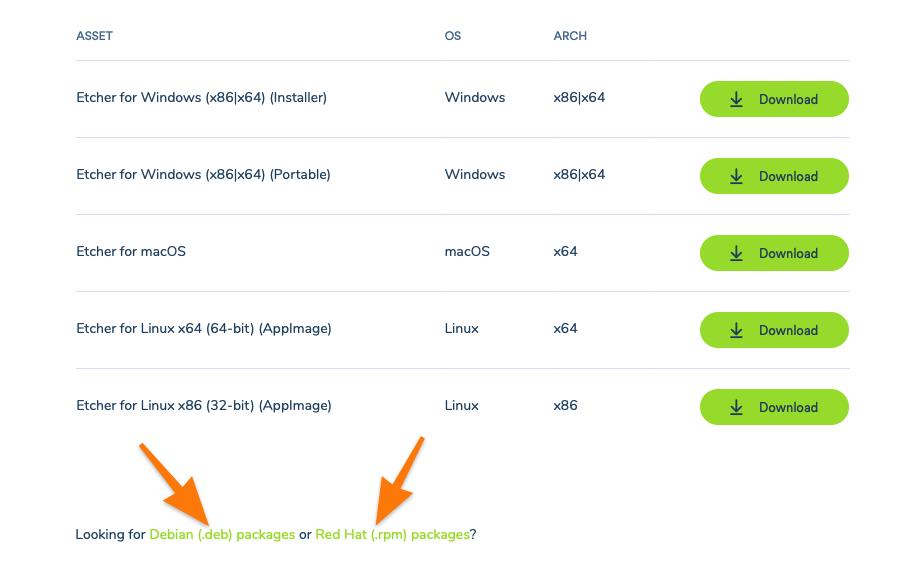 Страница загрузки Etcher на официальной сайте