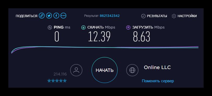 Результаты проверки скорости интернета
