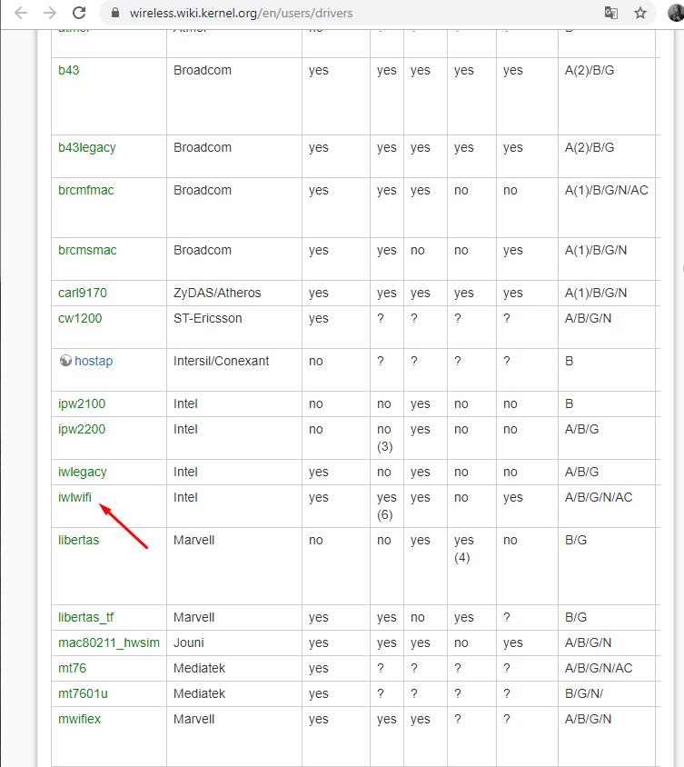 Установка драйверов сетевого устройства в Linux