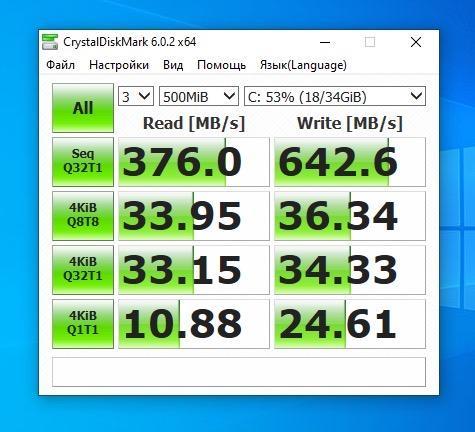 Результаты теста CrystalDiskMark