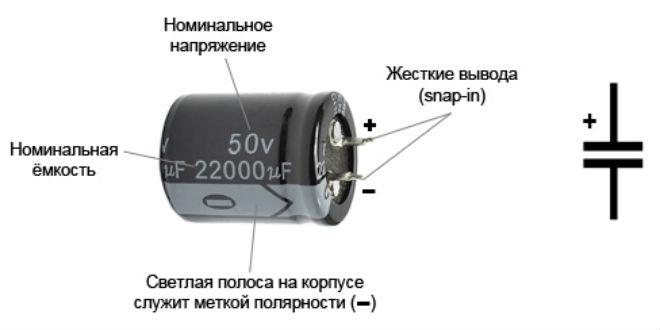 Характеристики конденсатора