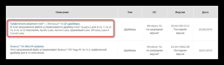 Поисковые результаты драйвер видеокарты Intel
