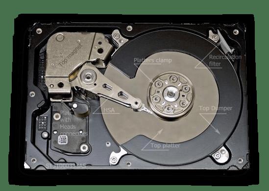 Магнитные диски HDD