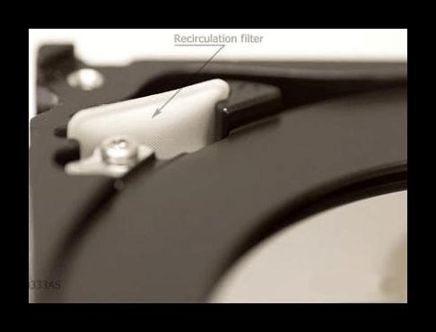 Циркуляционные фильтры в жёстком диске