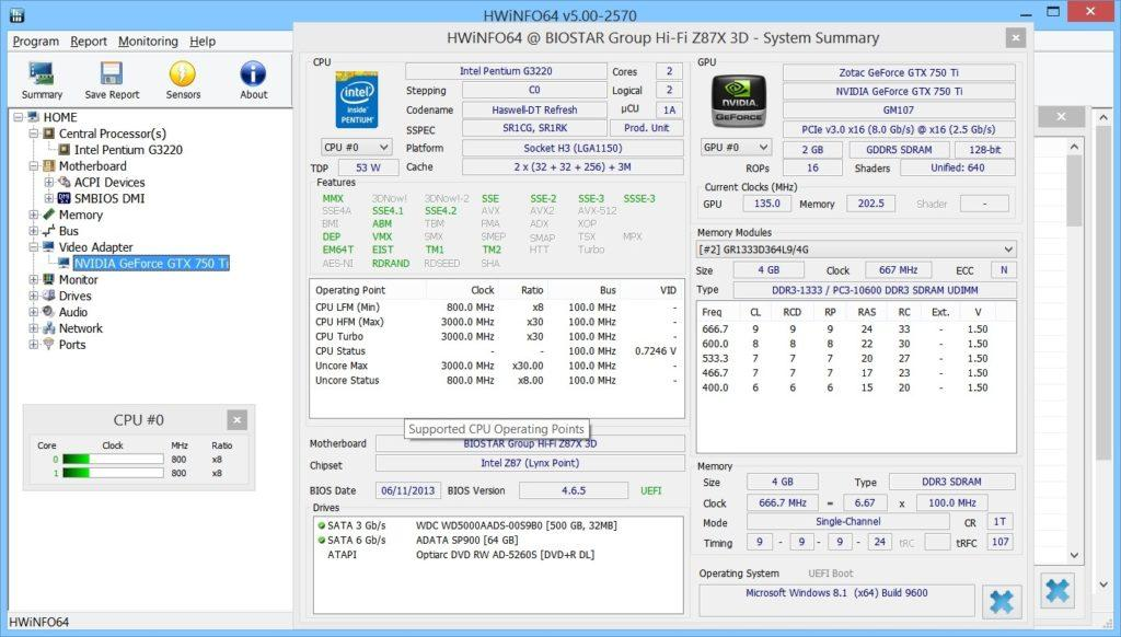 HWiNFO для диагностики ноутбука
