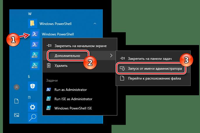 PowerShell Запуск от администратора