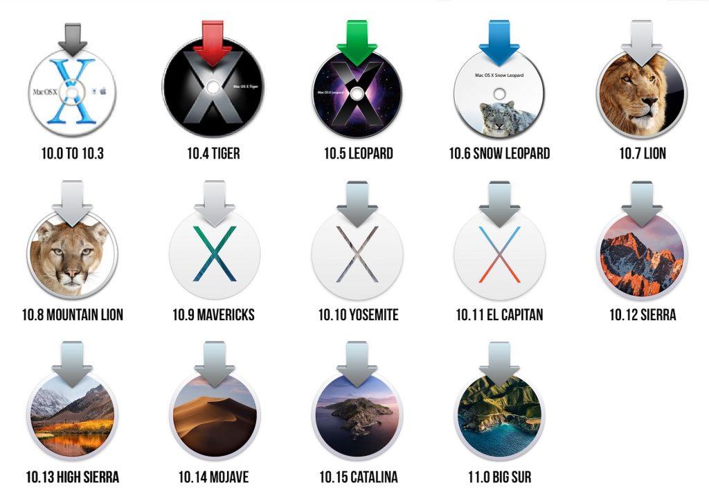 все иконки всех версий macOS