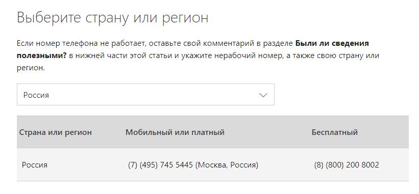 Номера поддержки в России для активации MS Office