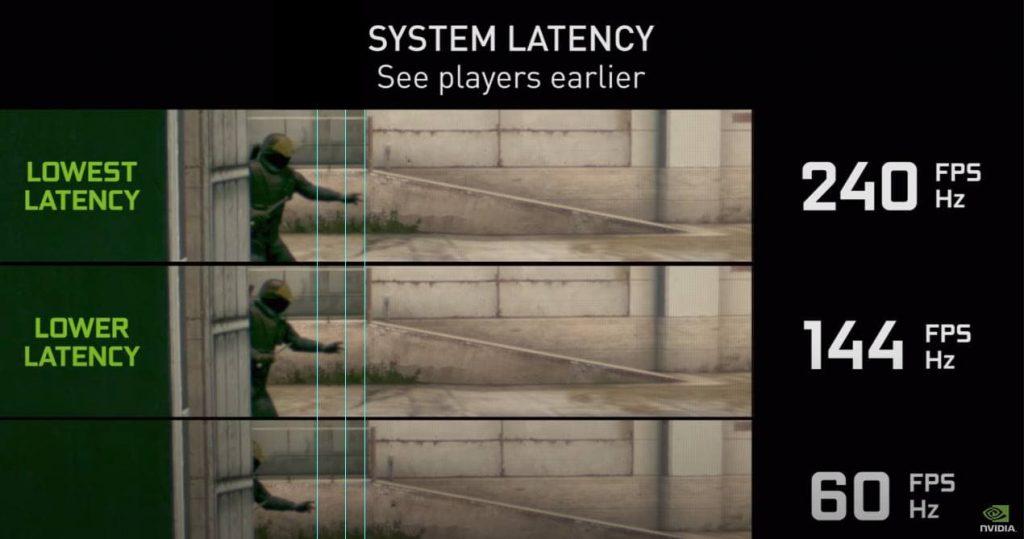 высокий ФПС помогает лучше играть и быстрее увидеть другого игрока
